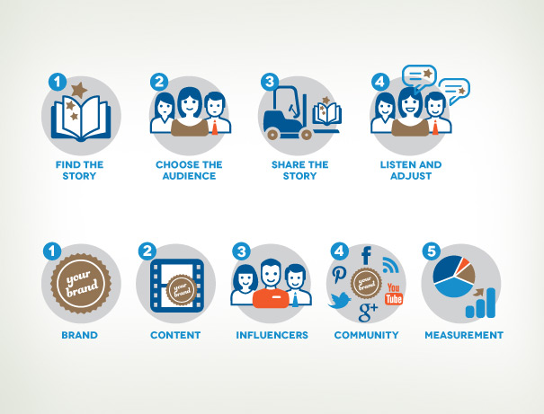 Icons for marketing company website